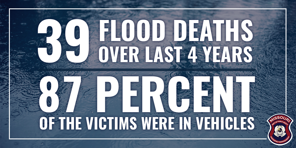 39 Flood deaths over the last 4 years - 87 Percent of the victims were in vehicles